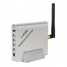 Беспроводные приемники видеосигнала